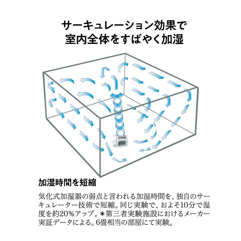 器 気化 式 は 加湿 と